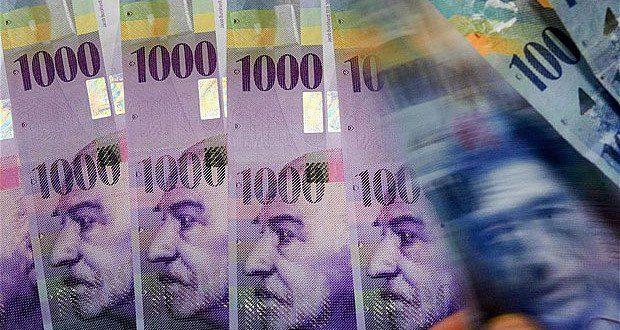 Švajcarski-franak