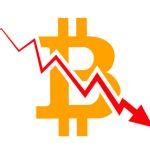 Биткоинот падна на десетдневниот минимум, повлече и други криптовалути