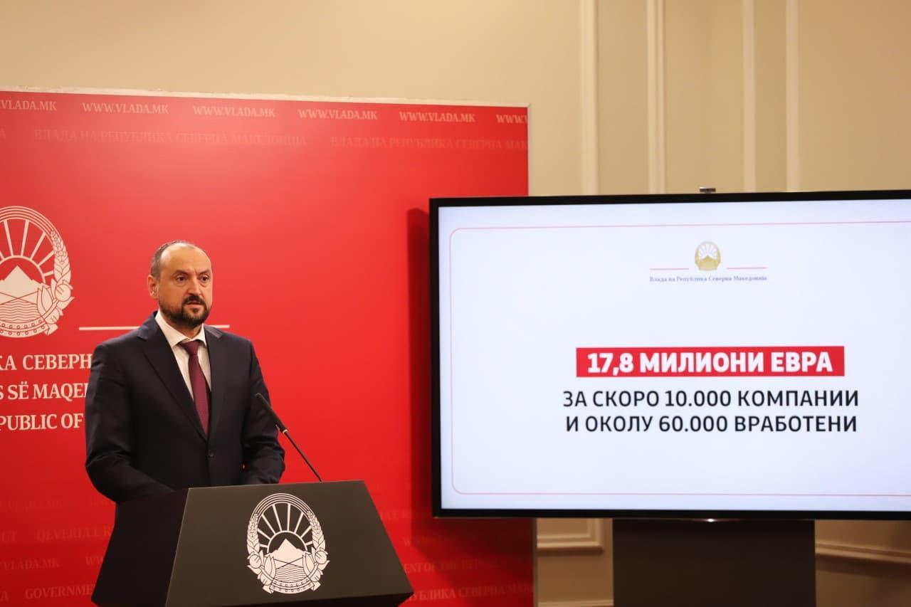 Шестиот пакет на економски мерки: Поддршка од 17,8 милиони евра за 10 илјади фирми и 60 илјади вработени